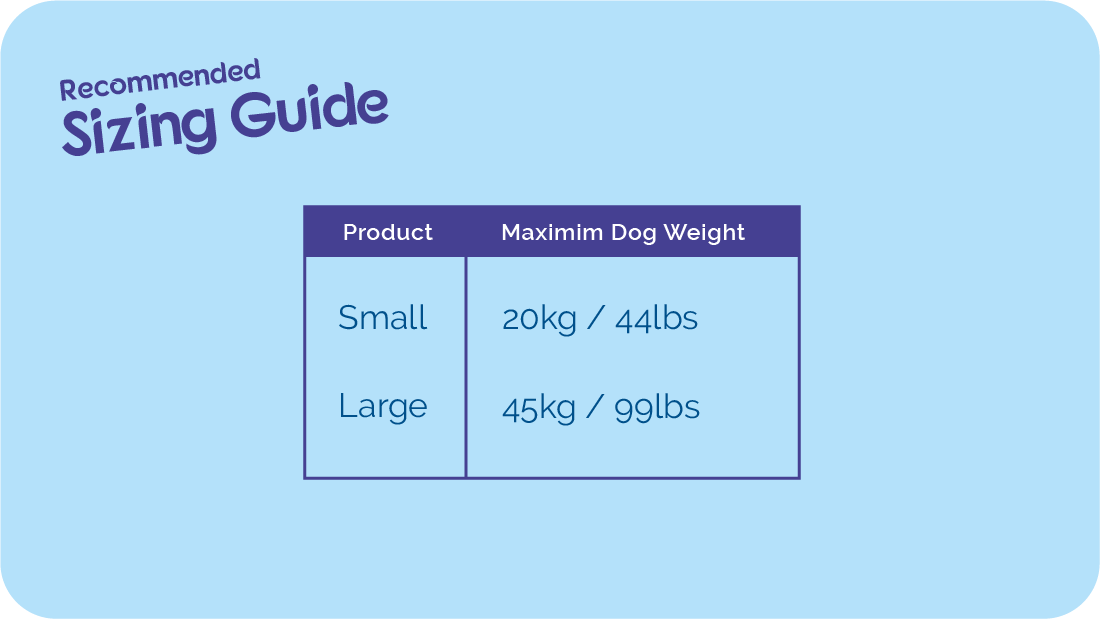 Size guide for Halti Walking Leads
