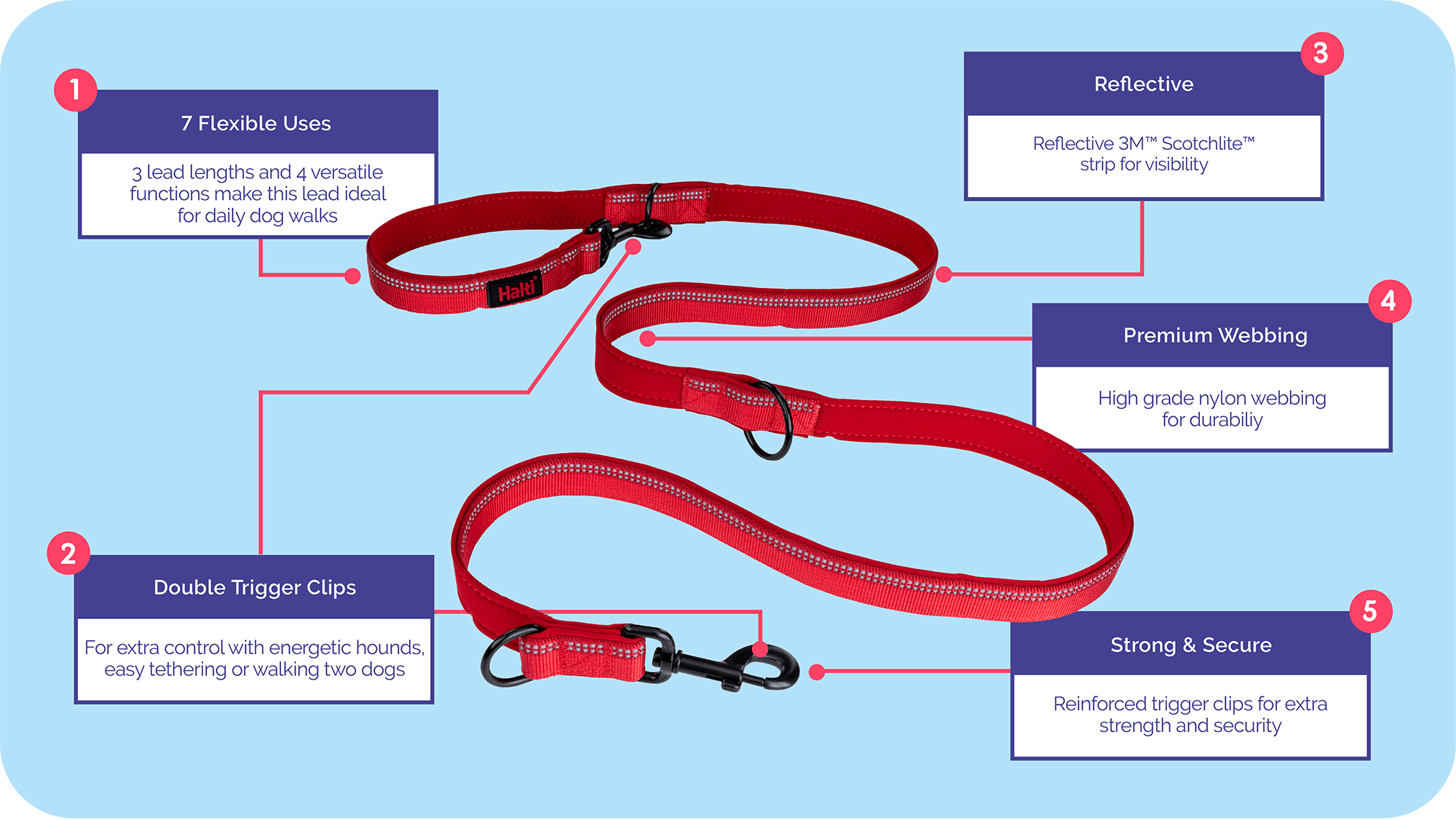 Features guide for Halti double ended lead
