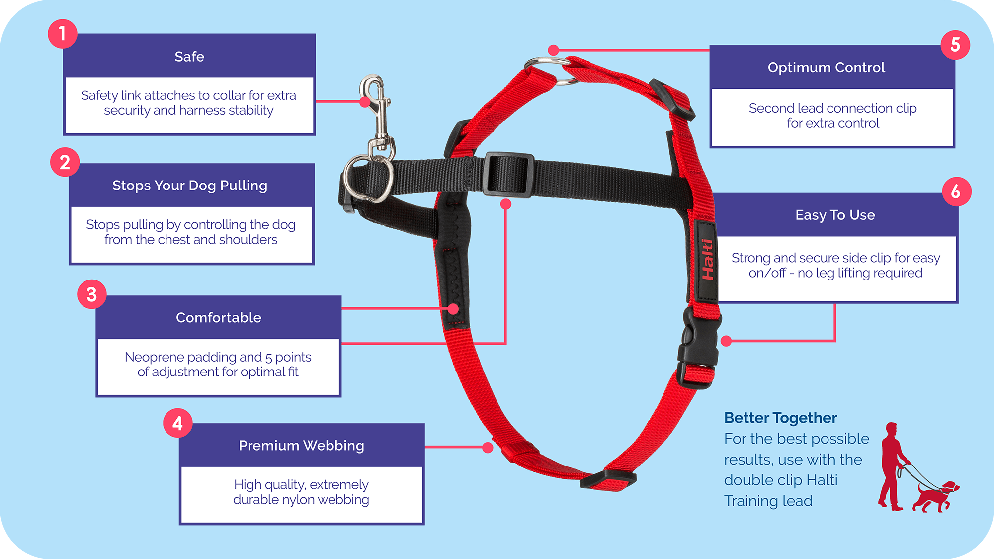 Features guide for the Halti Front Control Harness