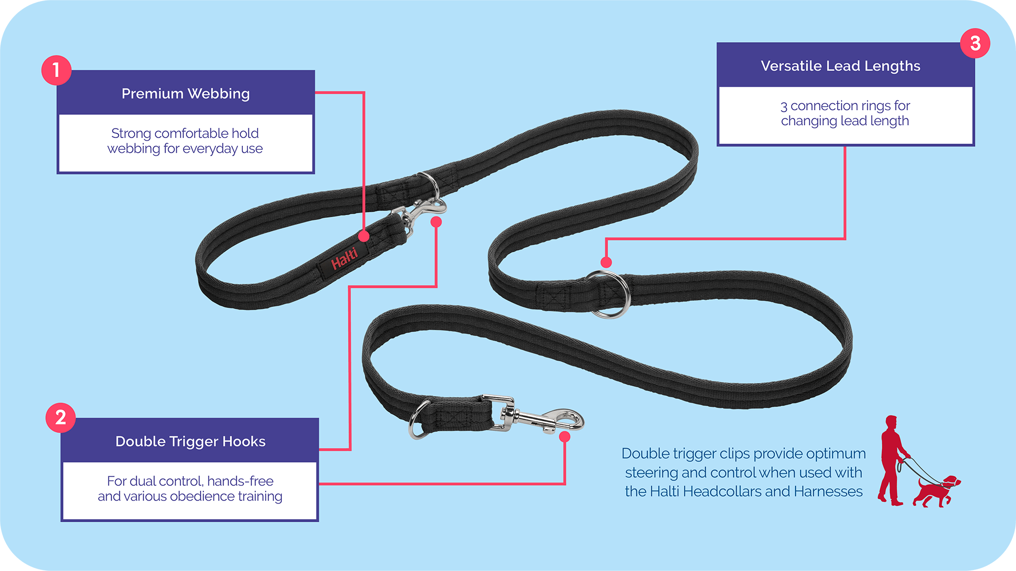 Features guide for Halti Training Lead